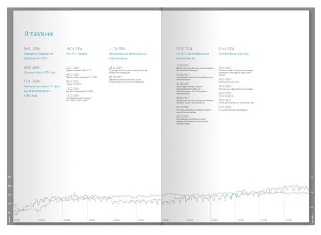 Формирование годового отчета компании НП АТС