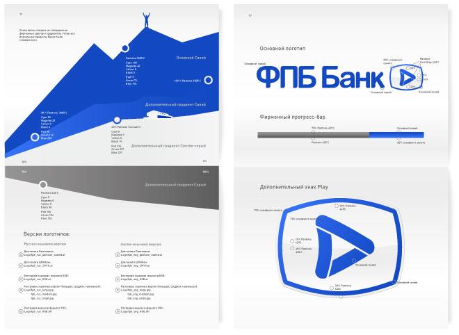 Разработка фирменного стиля, гайдбук для ФПБ Банка.