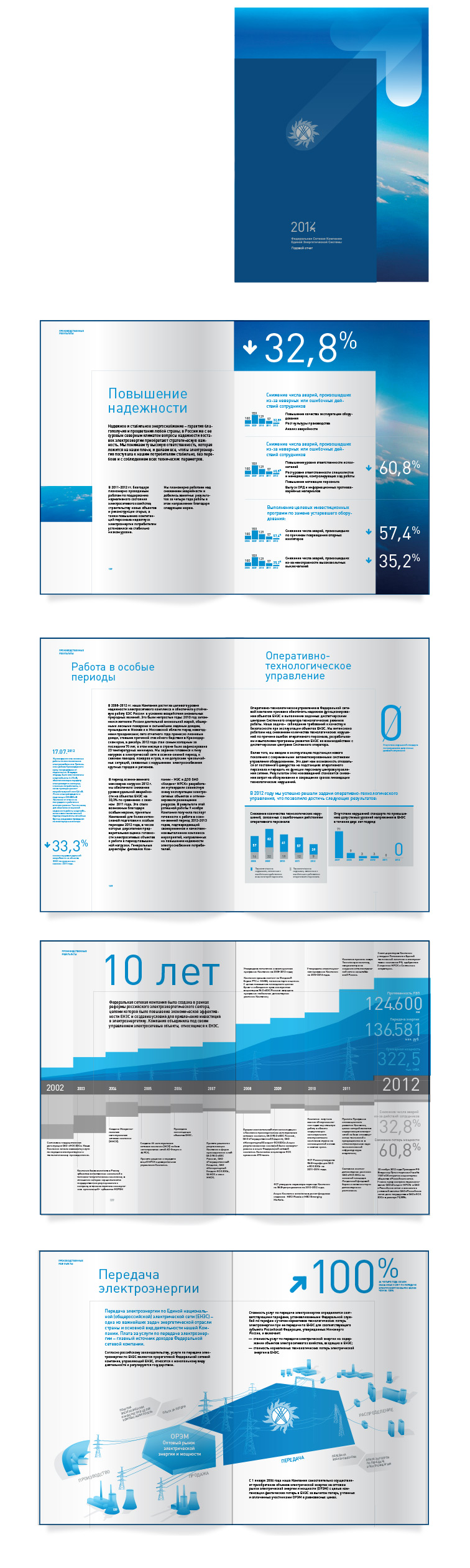 fsk_annual_report