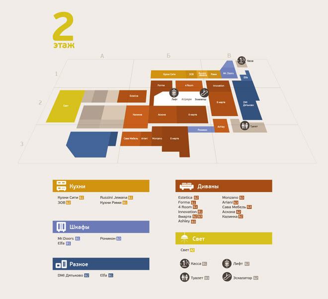 Дизайн навигации торгового центра